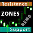 Resistance and Support Zones for MT5 Demo