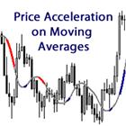 RJ Price Aceleration on MA