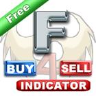 ROMAN5 Fractals TS Indicator