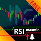 RSImaxmin free demo