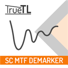 SC MTF Demarker for MT5 with alert