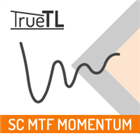 SC MTF Momentum for MT5 with alert