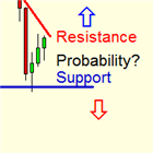 Support And Resistance Probabilities