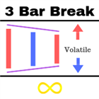 The 3 Bar Break