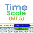 Time Scale for MT5