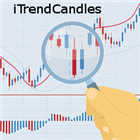 Trend And Aggression Indicator