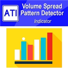 Volume Spread Pattern Detector MT5