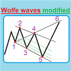 Wolfe waves modified for mql5