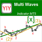 YY Multi Waves MT5
