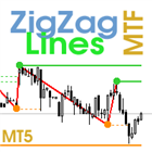ZigZag Lines MTF for MT5