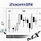 ZoomIN MT5