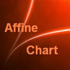 Affine Chart