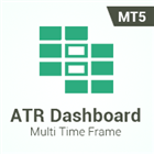 ATR Dashboard Multi Timeframe MT5