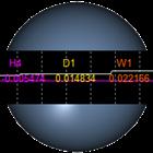 Awesome Swing Multi Time Frame Indicator