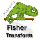 Blahtech Fisher Transform MT5