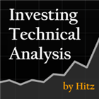 Investing Technical Analysis Ind