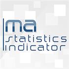 MA Statistics