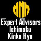 MMM Ichimoku Kinko Hyo