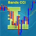 Moving Bands CCI