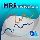 MRS indicator