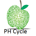 PH Cycle