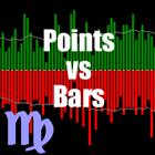 PointsVsBars