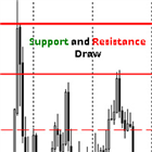 Support and Resistance Draw