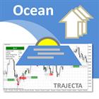Trajecta Ocean NZD