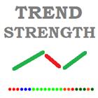 Trend Strength M Indicator