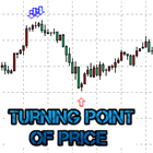 Turning point of price mt5