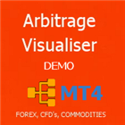 Arbitrage Visualiser Demo