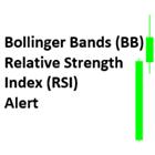 Bollinger Bands Relative Strength Index Alert