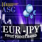 EURJPY pivot based