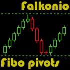 Fibonacci Pivots
