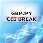 Gbpjpy CCI Break
