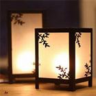 Japanese Candlesticks Monitor