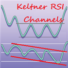 Keltner RSI Linear Channels