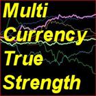 Multi Currency True Strength