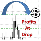 Profits at Drop