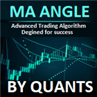 Quants Slope Moving Average Angles