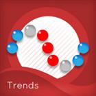 Quantum Trends Indicator