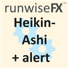 RunwiseFX Heikin Ashi with Alert