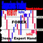 Sagacious Trading Expert Advisor