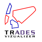 The VIZUALIZER