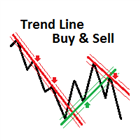 Trend Line Buy Sell Indicator