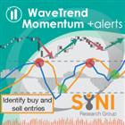 WaveTrend Momentum Oscillator