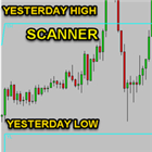 Yesterdays High Low Scanner