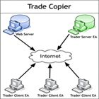 Advanced Trade Copier Sender