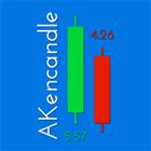 AkenCandle