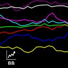 BB Multi Currency Range